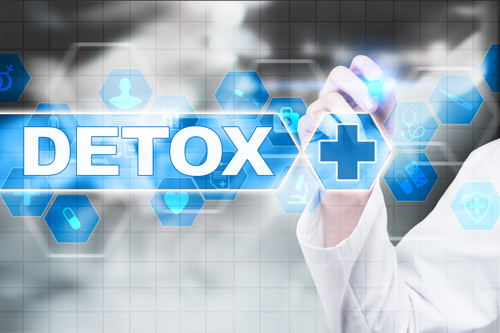 What to Expect During Detox - detox word